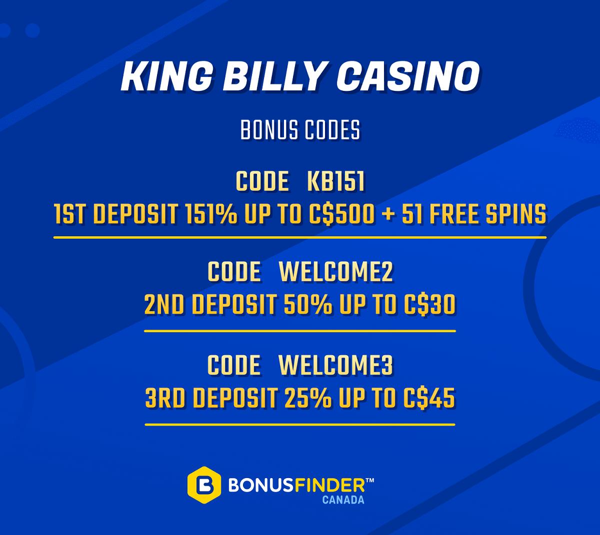King Billy bonus codes