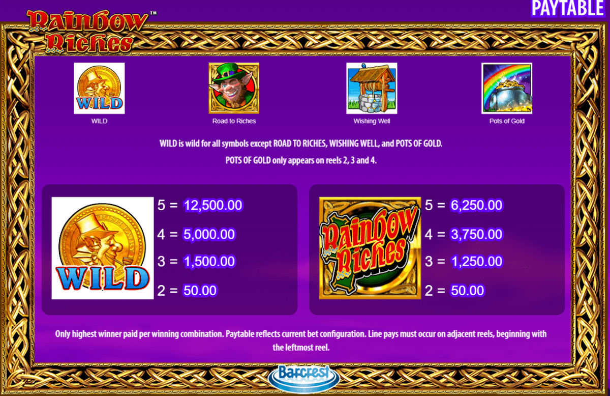 Rainbow Riches slots paytable