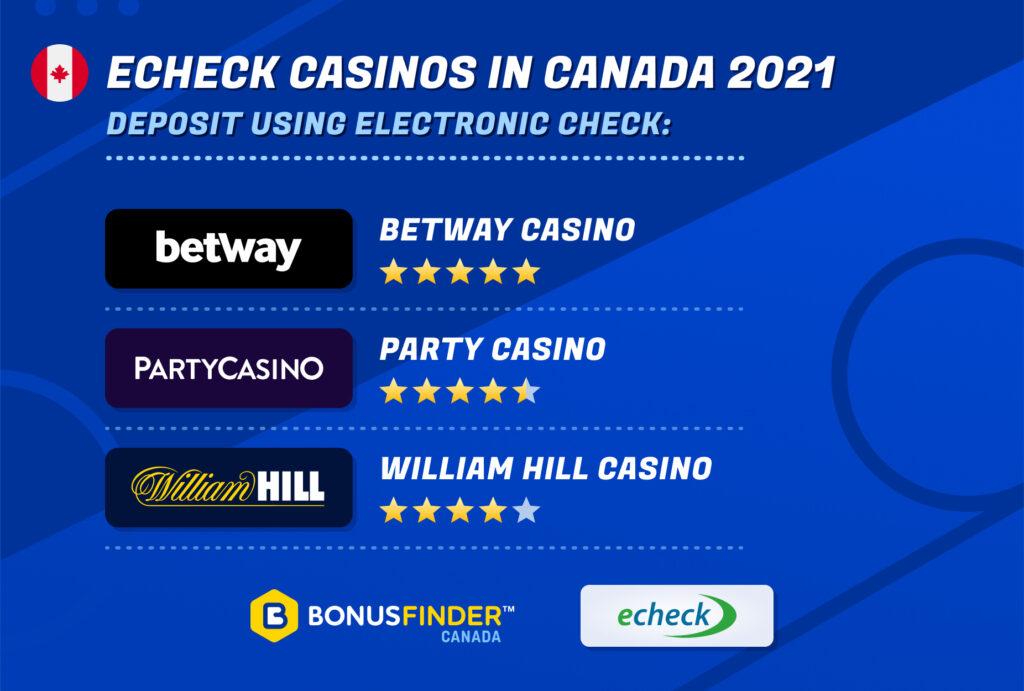 eCheck Casino Canada