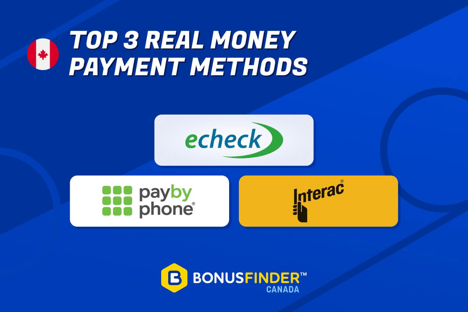 real money payment methods